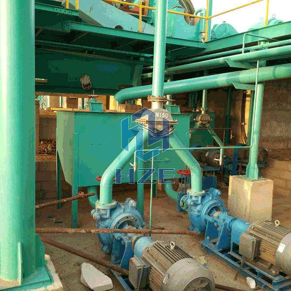 Sudan 500 TPD Gold CIL Plant