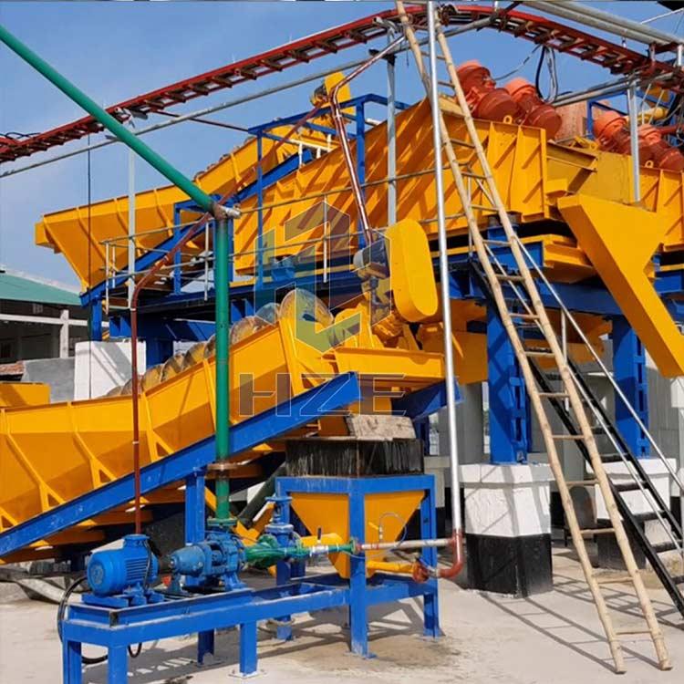 Quartz Sand Beneficiation and Processing Plant